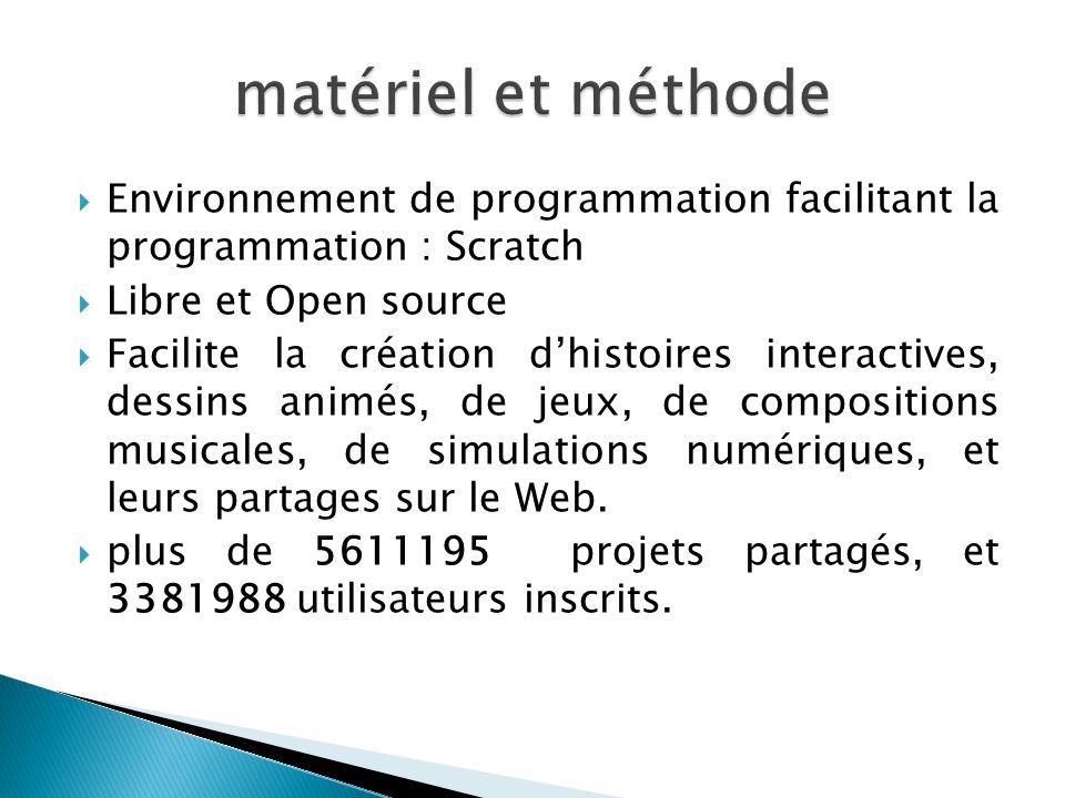  Environnement de programmation facilitant la programmation : Scratch  Libre et Open source  Facilite la création d'histoires interactives, dessins