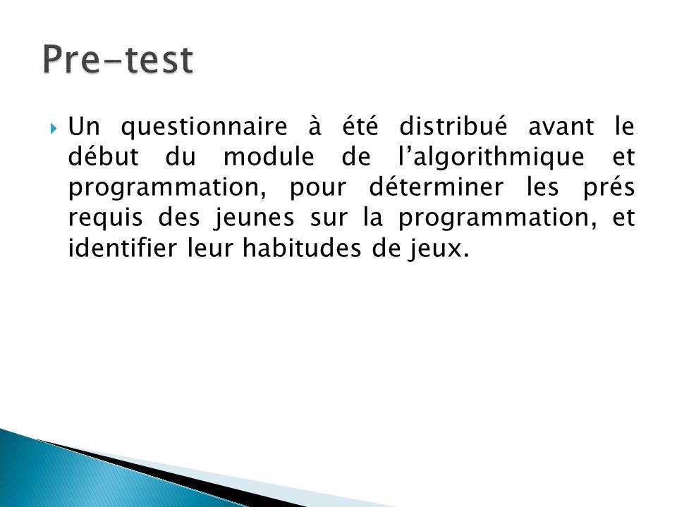  Un questionnaire à été distribué avant le début du module de l'algorithmique et programmation, pour déterminer les prés requis des jeunes sur la pro