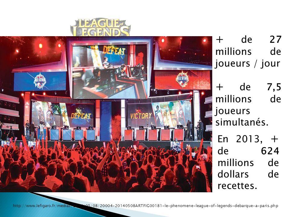 En 2013, + de 624 millions de dollars de recettes. http://www.lefigaro.fr/medias/2014/05/08/20004-20140508ARTFIG00181-le-phenomene-league-of-legends-d