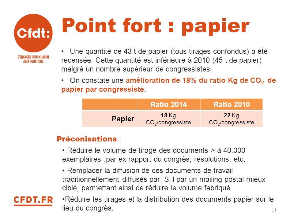 Point fort : papier Une quantité de 43 t de papier (tous tirages confondus) a été recensée. Cette quantité est inférieure à 2010 (45 t de papier) malg