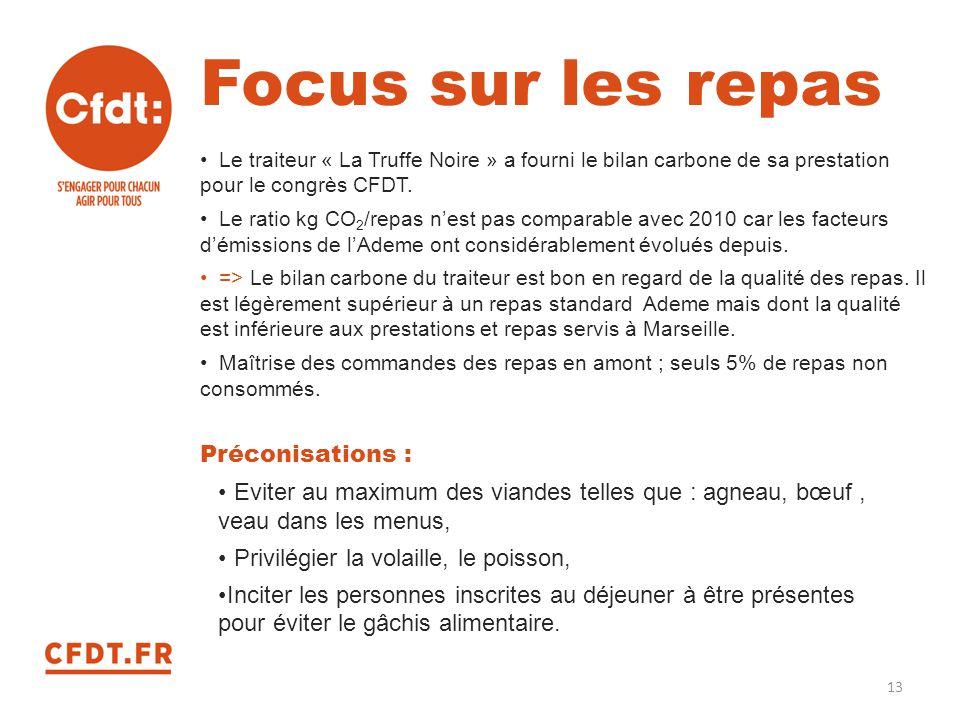 Focus sur les repas Le traiteur « La Truffe Noire » a fourni le bilan carbone de sa prestation pour le congrès CFDT. Le ratio kg CO 2 /repas n'est pas