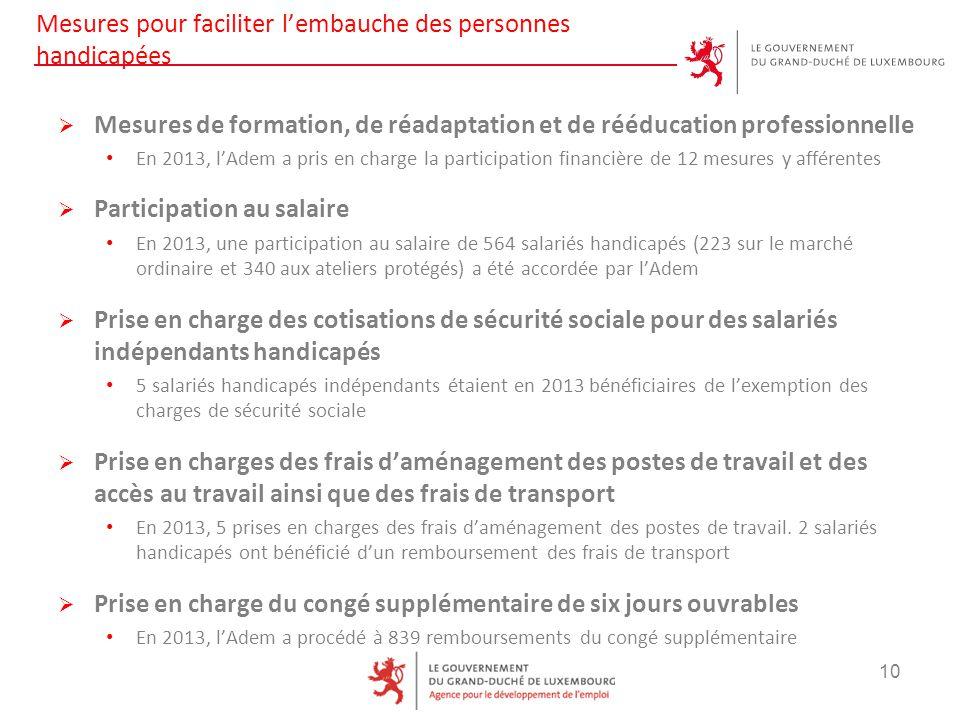Mesures pour faciliter l'embauche des personnes handicapées  Mesures de formation, de réadaptation et de rééducation professionnelle En 2013, l'Adem