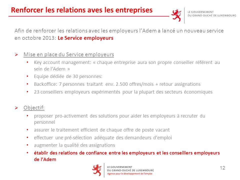 Renforcer les relations aves les entreprises Afin de renforcer les relations avec les employeurs l'Adem a lancé un nouveau service en octobre 2013: Le