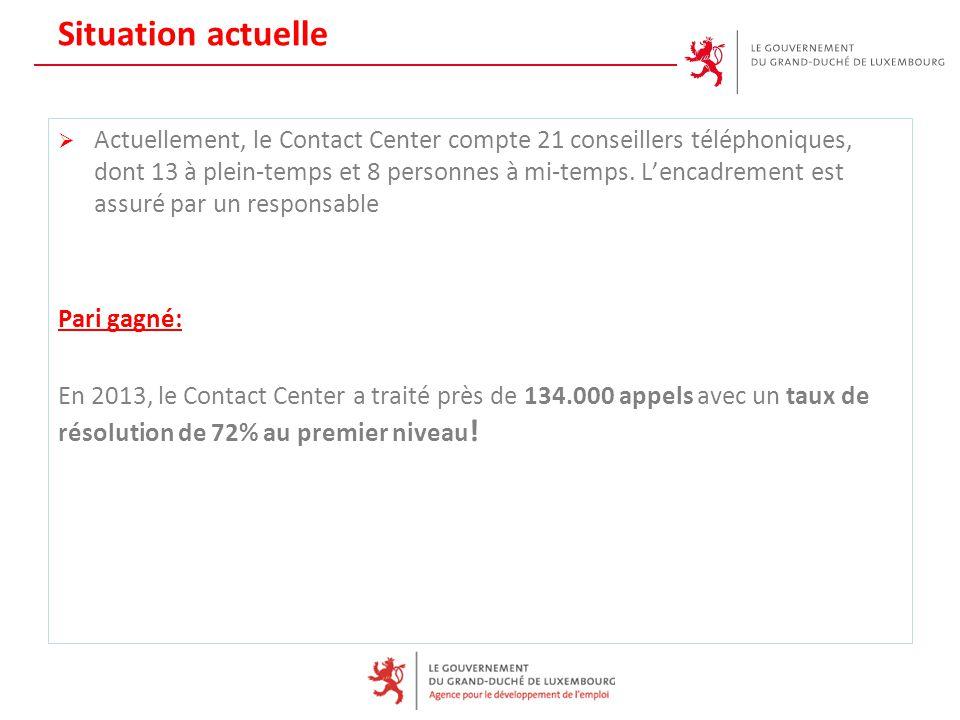 Situation actuelle  Actuellement, le Contact Center compte 21 conseillers téléphoniques, dont 13 à plein-temps et 8 personnes à mi-temps.