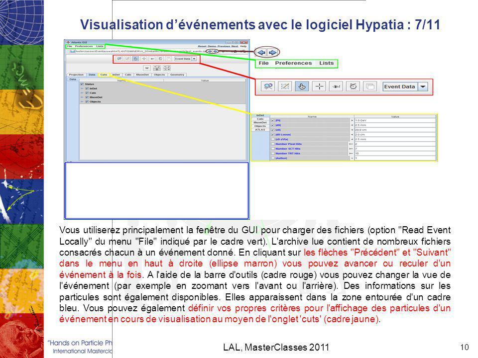 Visualisation d'événements avec le logiciel Hypatia : 7/11 LAL, MasterClasses 2011 10 Vous utiliserez principalement la fenêtre du GUI pour charger des fichiers (option Read Event Locally du menu File indiqué par le cadre vert).