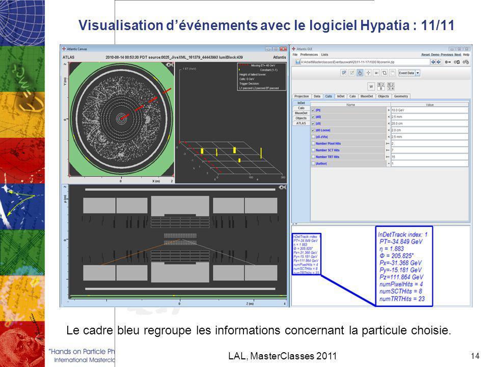Visualisation d'événements avec le logiciel Hypatia : 11/11 LAL, MasterClasses 2011 14 Le cadre bleu regroupe les informations concernant la particule choisie.