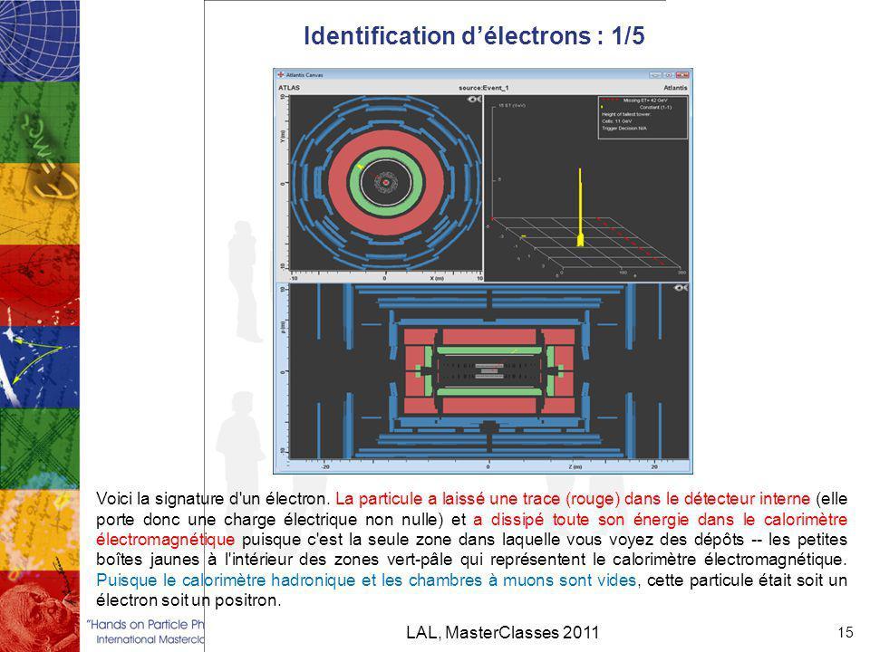 Identification d'électrons : 1/5 LAL, MasterClasses 2011 15 Voici la signature d un électron.