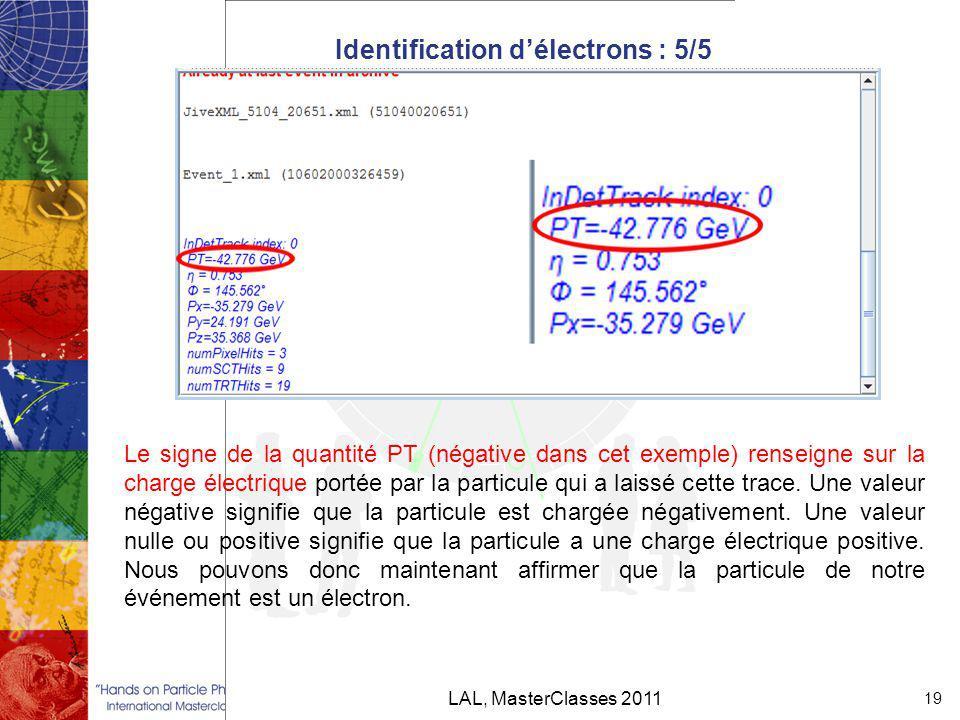 Identification d'électrons : 5/5 LAL, MasterClasses 2011 19 Le signe de la quantité PT (négative dans cet exemple) renseigne sur la charge électrique portée par la particule qui a laissé cette trace.
