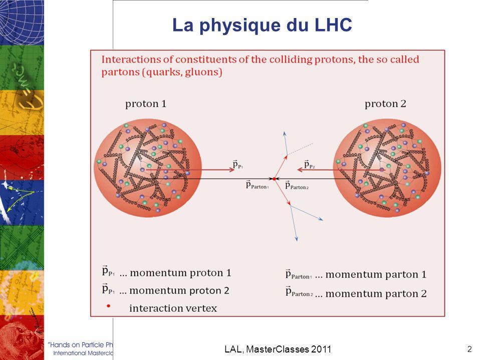 La physique du LHC LAL, MasterClasses 2011 2