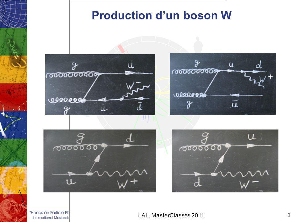 Production d'un boson W LAL, MasterClasses 2011 3