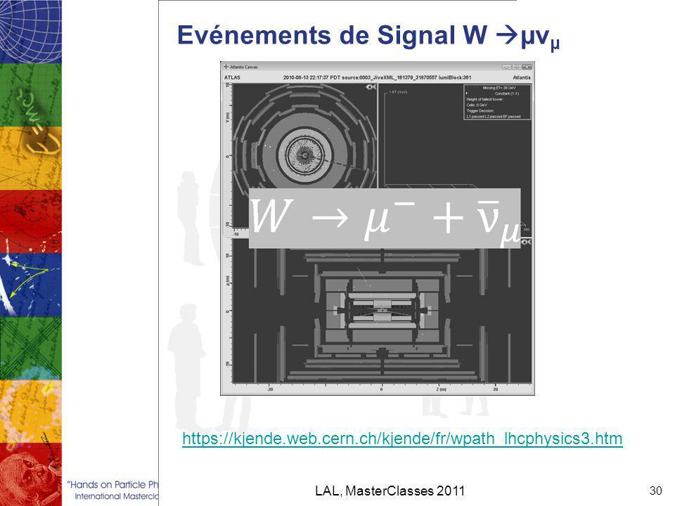 Evénements de Signal W  µν μ LAL, MasterClasses 2011 30 https://kjende.web.cern.ch/kjende/fr/wpath_lhcphysics3.htm