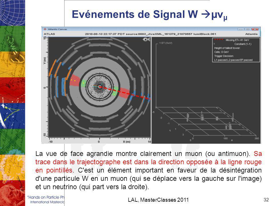 Evénements de Signal W  µν μ LAL, MasterClasses 2011 32 La vue de face agrandie montre clairement un muon (ou antimuon).