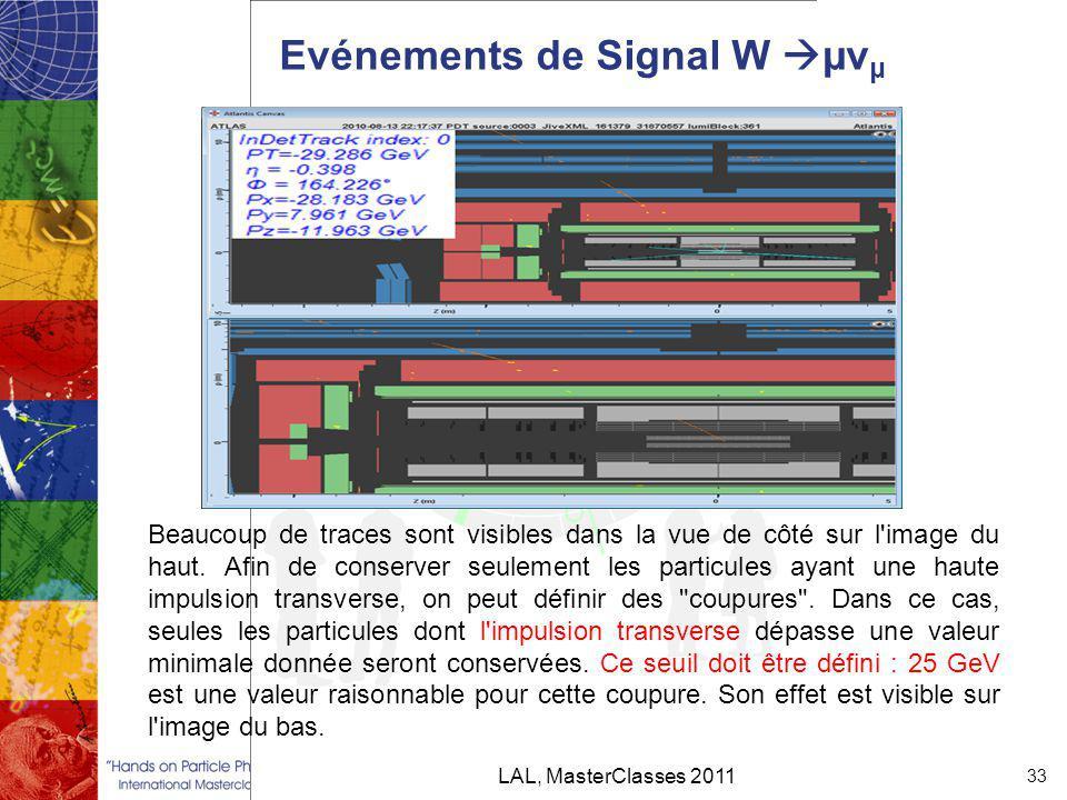 Evénements de Signal W  µν μ LAL, MasterClasses 2011 33 Beaucoup de traces sont visibles dans la vue de côté sur l image du haut.