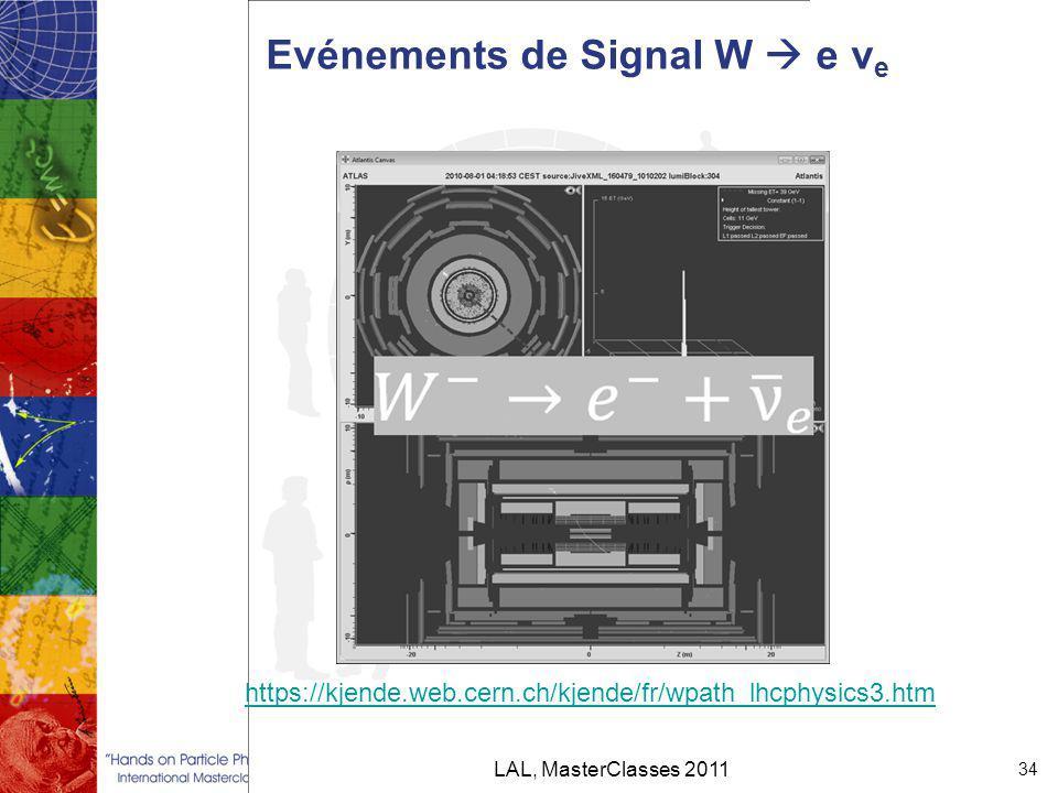 Evénements de Signal W  e ν e LAL, MasterClasses 2011 34 https://kjende.web.cern.ch/kjende/fr/wpath_lhcphysics3.htm