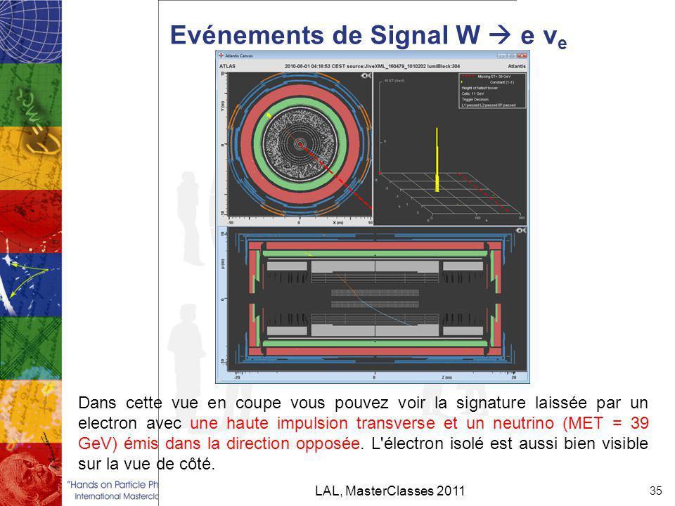 Evénements de Signal W  e ν e LAL, MasterClasses 2011 35 Dans cette vue en coupe vous pouvez voir la signature laissée par un electron avec une haute impulsion transverse et un neutrino (MET = 39 GeV) émis dans la direction opposée.