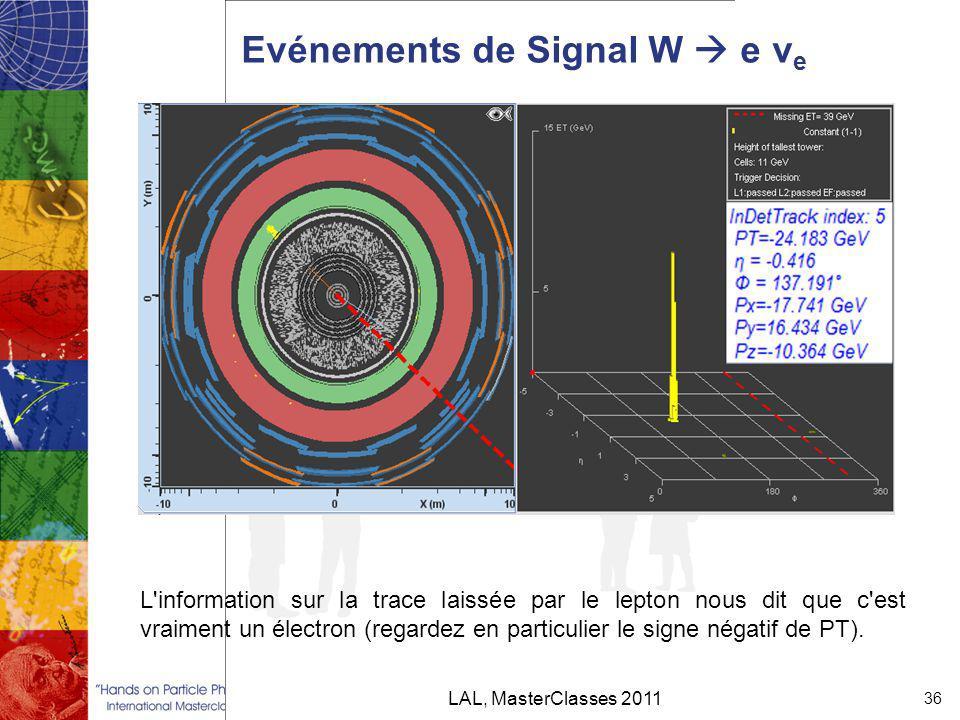Evénements de Signal W  e ν e LAL, MasterClasses 2011 36 L information sur la trace laissée par le lepton nous dit que c est vraiment un électron (regardez en particulier le signe négatif de PT).