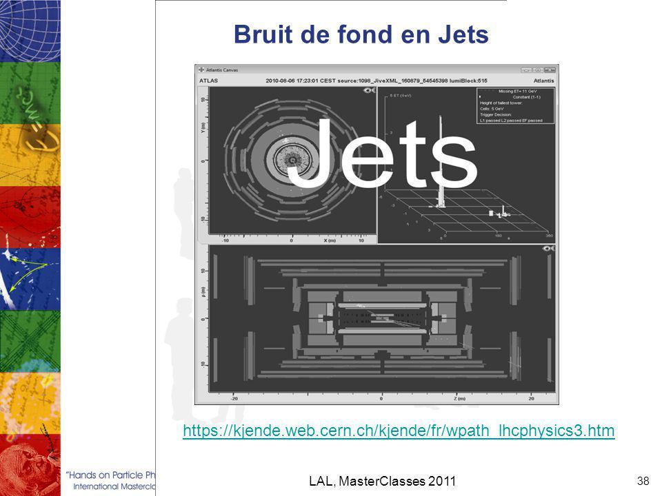 Bruit de fond en Jets LAL, MasterClasses 2011 38 https://kjende.web.cern.ch/kjende/fr/wpath_lhcphysics3.htm