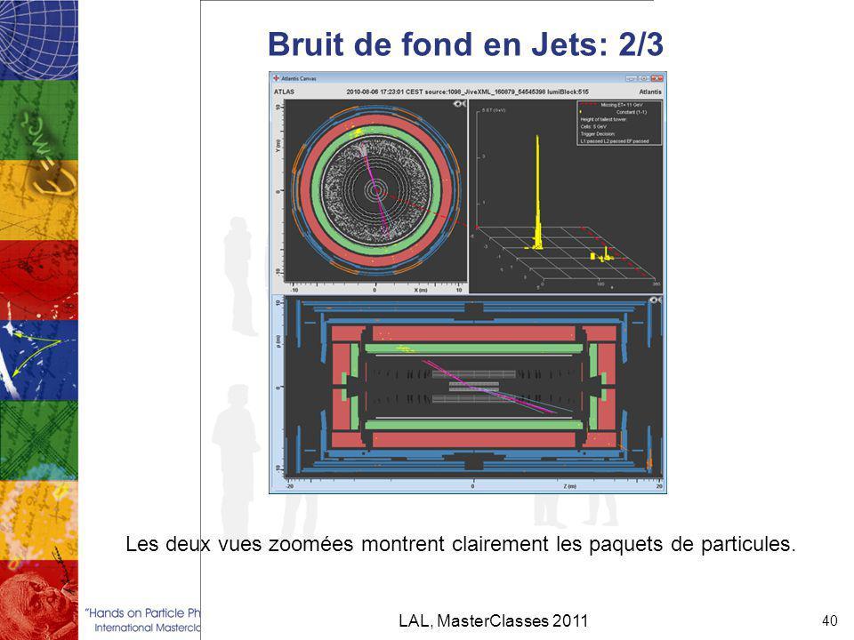 Bruit de fond en Jets: 2/3 LAL, MasterClasses 2011 40 Les deux vues zoomées montrent clairement les paquets de particules.