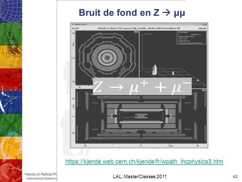 Bruit de fond en Z  μμ LAL, MasterClasses 2011 42 https://kjende.web.cern.ch/kjende/fr/wpath_lhcphysics3.htm