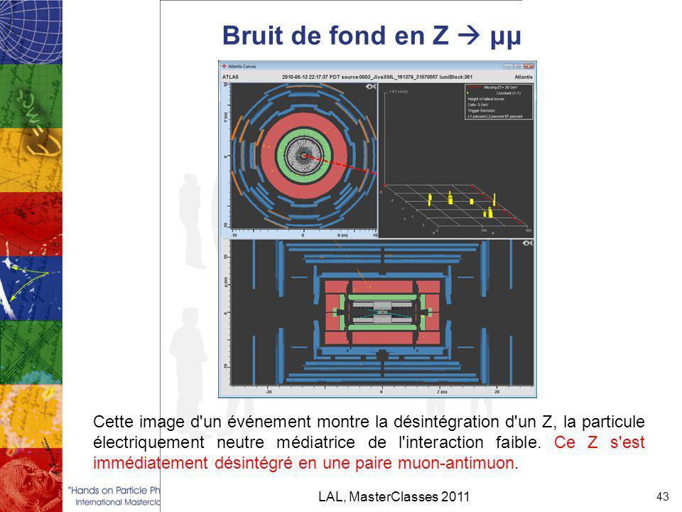 Bruit de fond en Z  μμ LAL, MasterClasses 2011 43 Cette image d un événement montre la désintégration d un Z, la particule électriquement neutre médiatrice de l interaction faible.