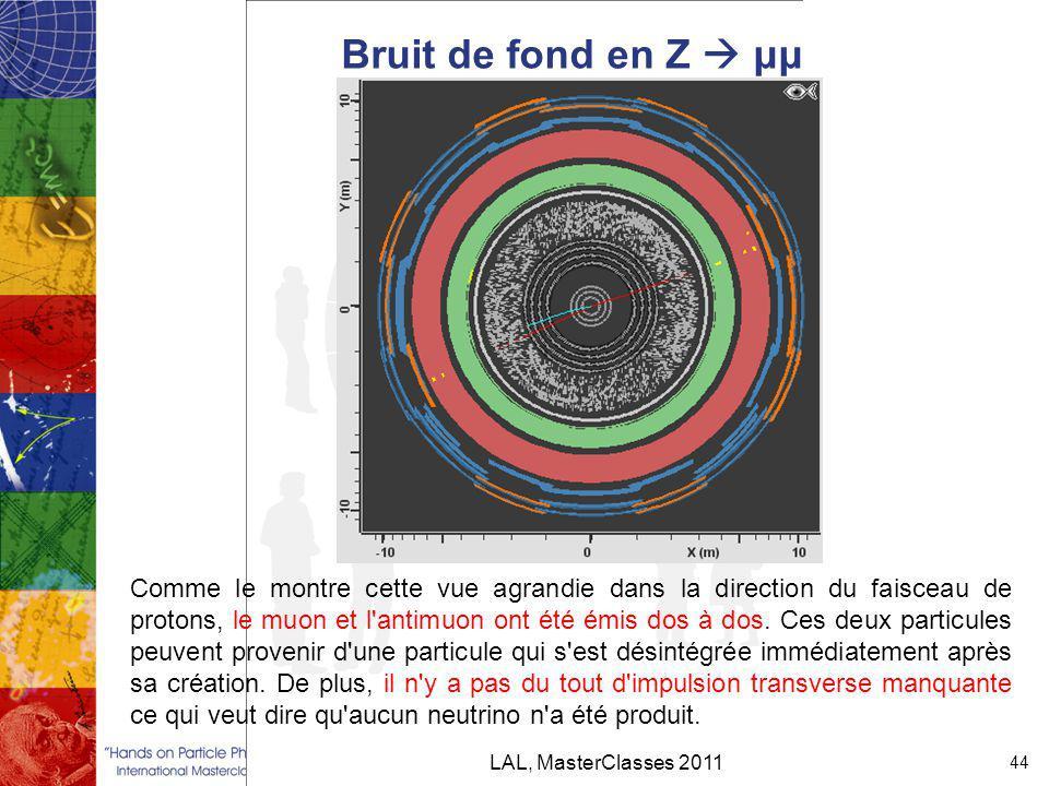 Bruit de fond en Z  μμ LAL, MasterClasses 2011 44 Comme le montre cette vue agrandie dans la direction du faisceau de protons, le muon et l antimuon ont été émis dos à dos.