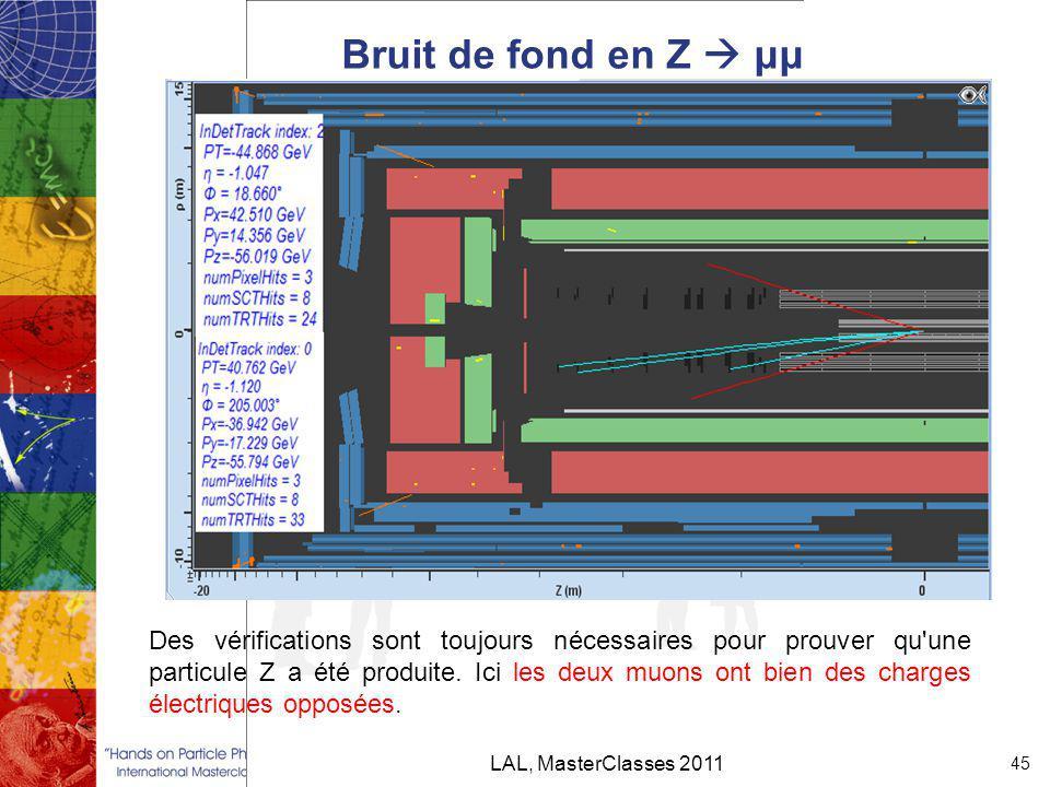 Bruit de fond en Z  μμ LAL, MasterClasses 2011 45 Des vérifications sont toujours nécessaires pour prouver qu une particule Z a été produite.