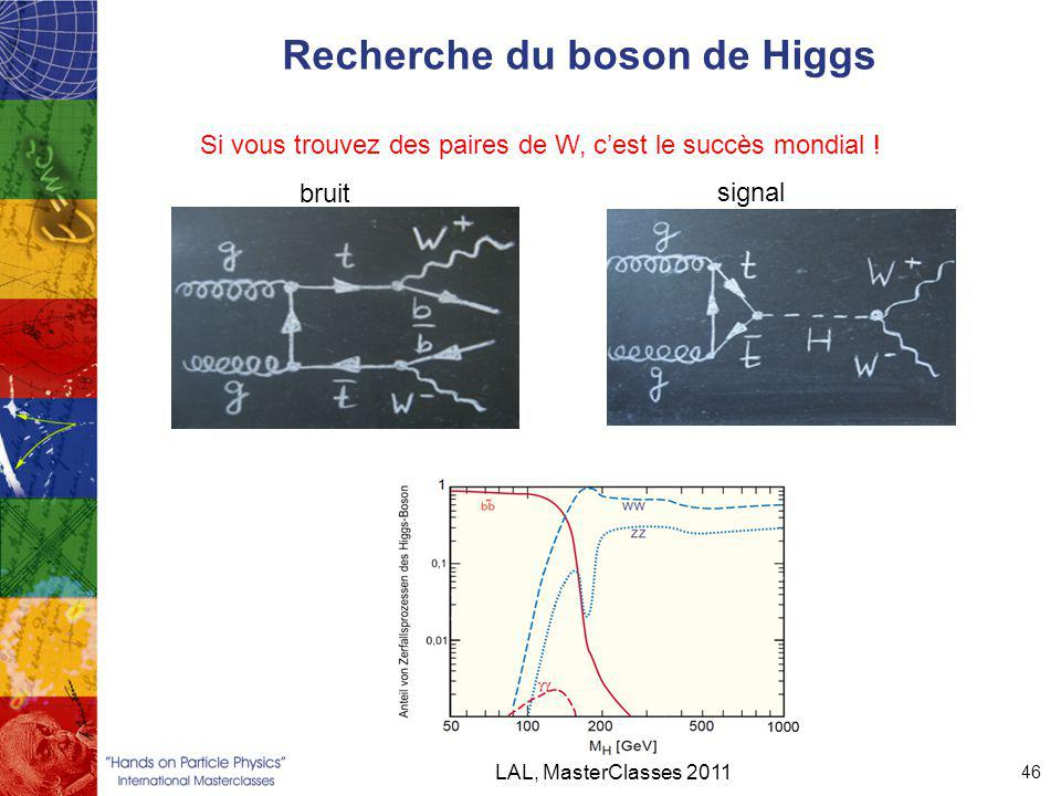 Recherche du boson de Higgs LAL, MasterClasses 2011 46 Si vous trouvez des paires de W, c'est le succès mondial .