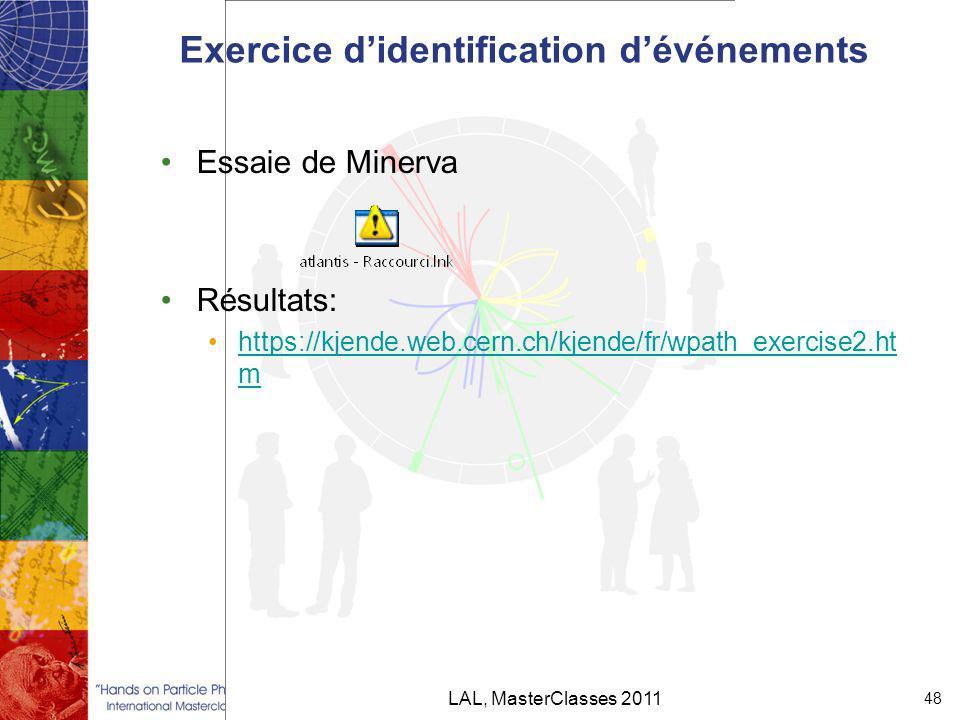Exercice d'identification d'événements LAL, MasterClasses 2011 48 Essaie de Minerva Résultats: https://kjende.web.cern.ch/kjende/fr/wpath_exercise2.ht mhttps://kjende.web.cern.ch/kjende/fr/wpath_exercise2.ht m