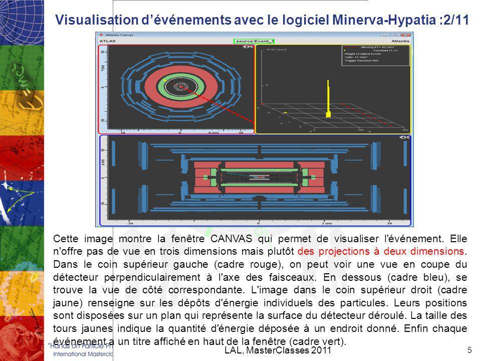 Visualisation d'événements avec le logiciel Minerva-Hypatia :2/11 LAL, MasterClasses 2011 5 Cette image montre la fenêtre CANVAS qui permet de visualiser l événement.