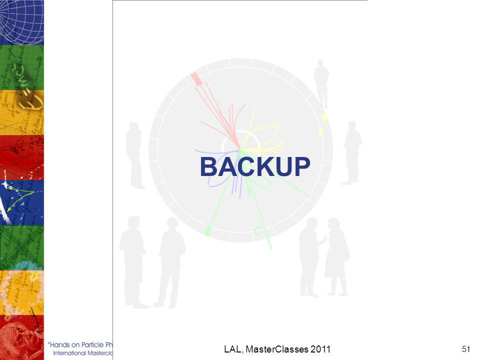 BACKUP LAL, MasterClasses 2011 51