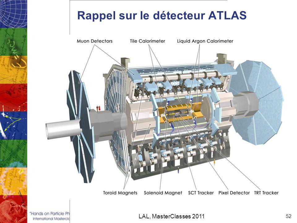 Rappel sur le détecteur ATLAS LAL, MasterClasses 2011 52