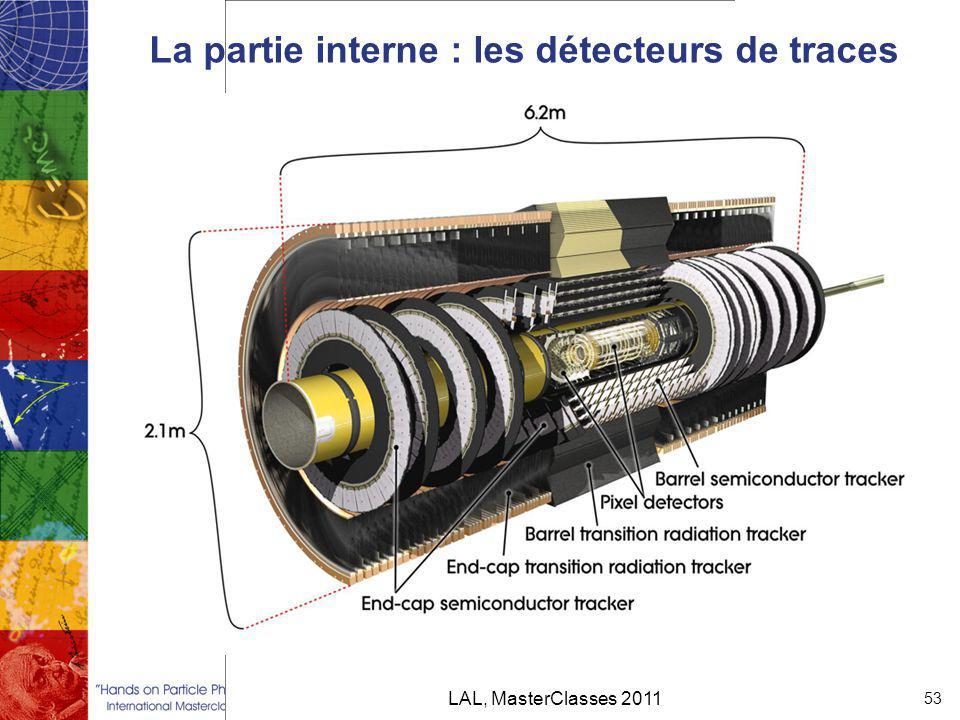 La partie interne : les détecteurs de traces LAL, MasterClasses 2011 53