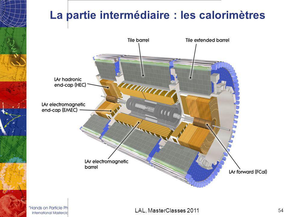 La partie intermédiaire : les calorimètres LAL, MasterClasses 2011 54