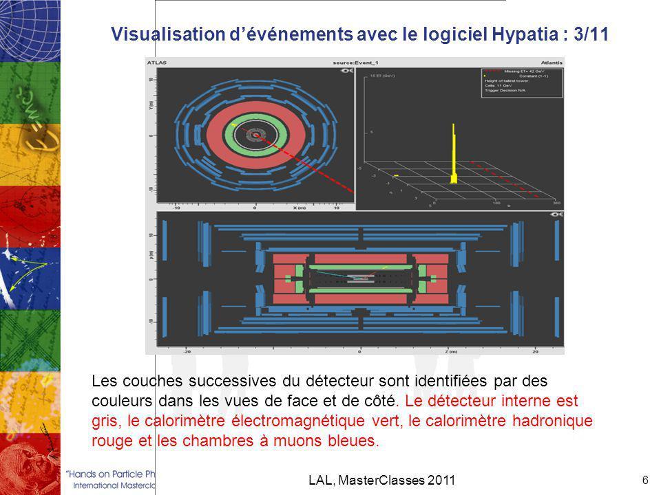 Visualisation d'événements avec le logiciel Hypatia : 3/11 LAL, MasterClasses 2011 6 Les couches successives du détecteur sont identifiées par des couleurs dans les vues de face et de côté.