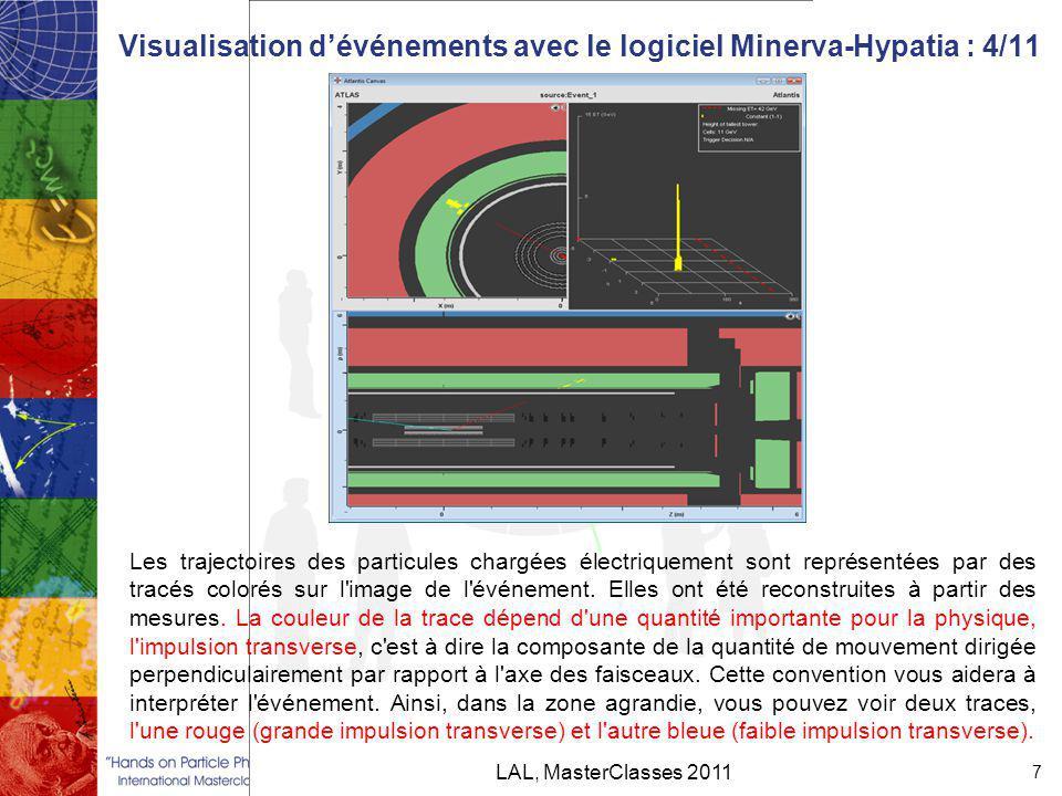 Visualisation d'événements avec le logiciel Minerva-Hypatia : 4/11 LAL, MasterClasses 2011 7 Les trajectoires des particules chargées électriquement sont représentées par des tracés colorés sur l image de l événement.