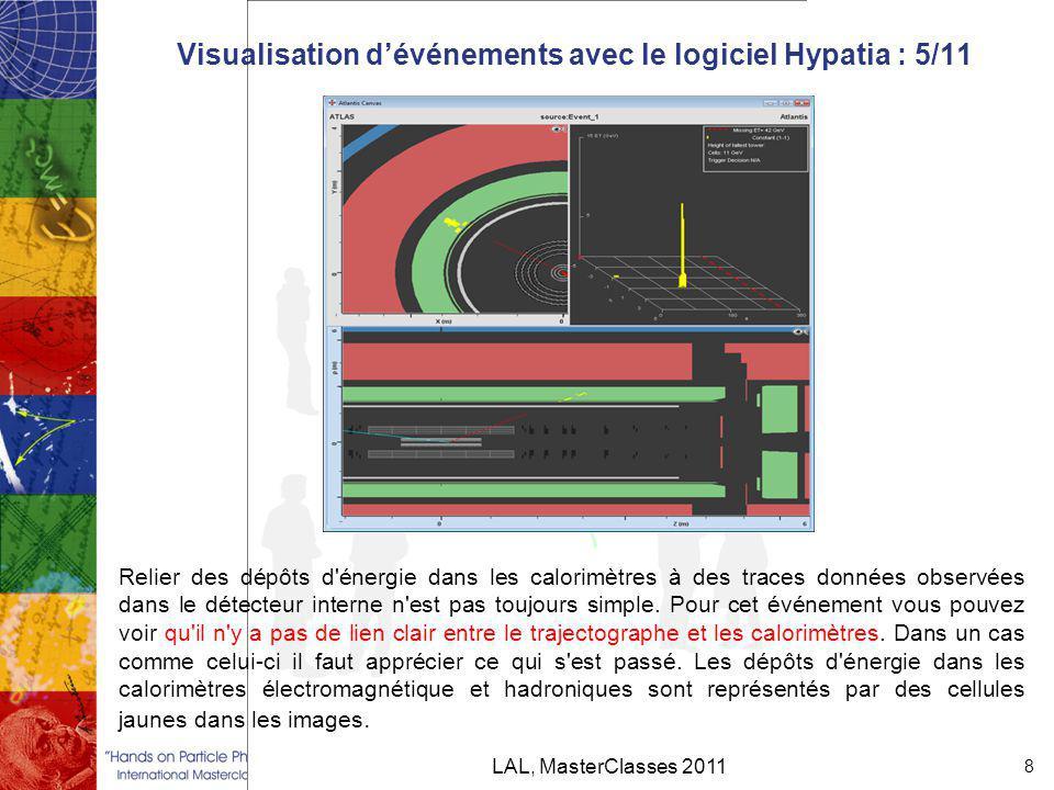 Visualisation d'événements avec le logiciel Hypatia : 5/11 LAL, MasterClasses 2011 8 Relier des dépôts d énergie dans les calorimètres à des traces données observées dans le détecteur interne n est pas toujours simple.