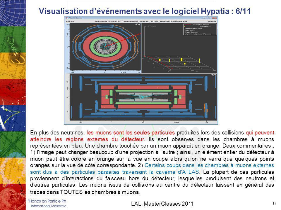 Visualisation d'événements avec le logiciel Hypatia : 6/11 LAL, MasterClasses 2011 9 En plus des neutrinos, les muons sont les seules particules produites lors des collisions qui peuvent atteindre les régions externes du détecteur.