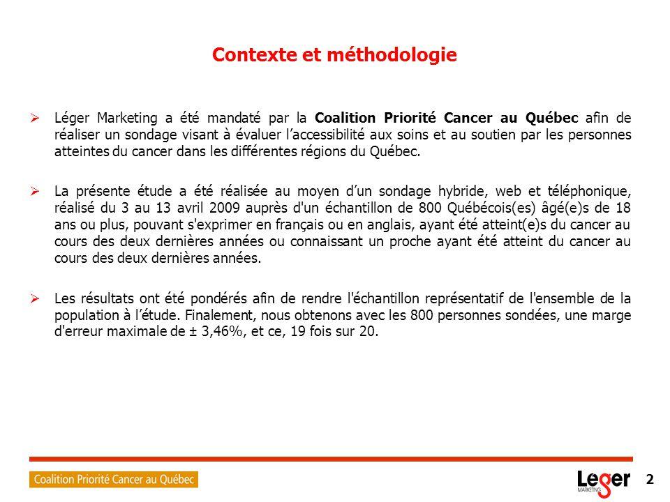2 Contexte et méthodologie  Léger Marketing a été mandaté par la Coalition Priorité Cancer au Québec afin de réaliser un sondage visant à évaluer l'accessibilité aux soins et au soutien par les personnes atteintes du cancer dans les différentes régions du Québec.