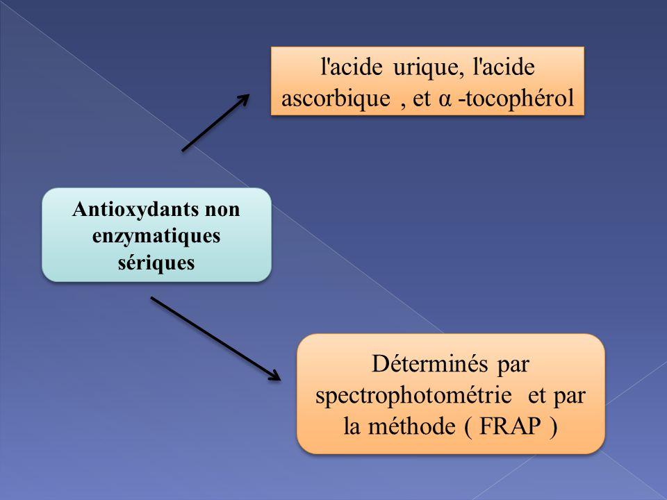 Antioxydants non enzymatiques sériques l acide urique, l acide ascorbique, et α -tocophérol Déterminés par spectrophotométrie et par la méthode ( FRAP )