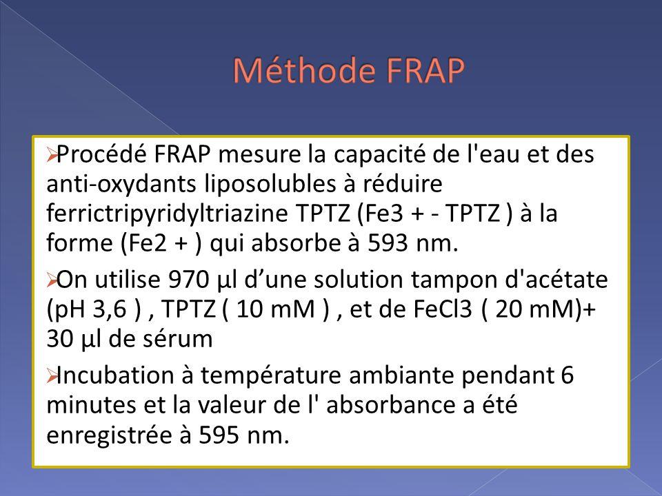  Procédé FRAP mesure la capacité de l eau et des anti-oxydants liposolubles à réduire ferrictripyridyltriazine TPTZ (Fe3 + - TPTZ ) à la forme (Fe2 + ) qui absorbe à 593 nm.