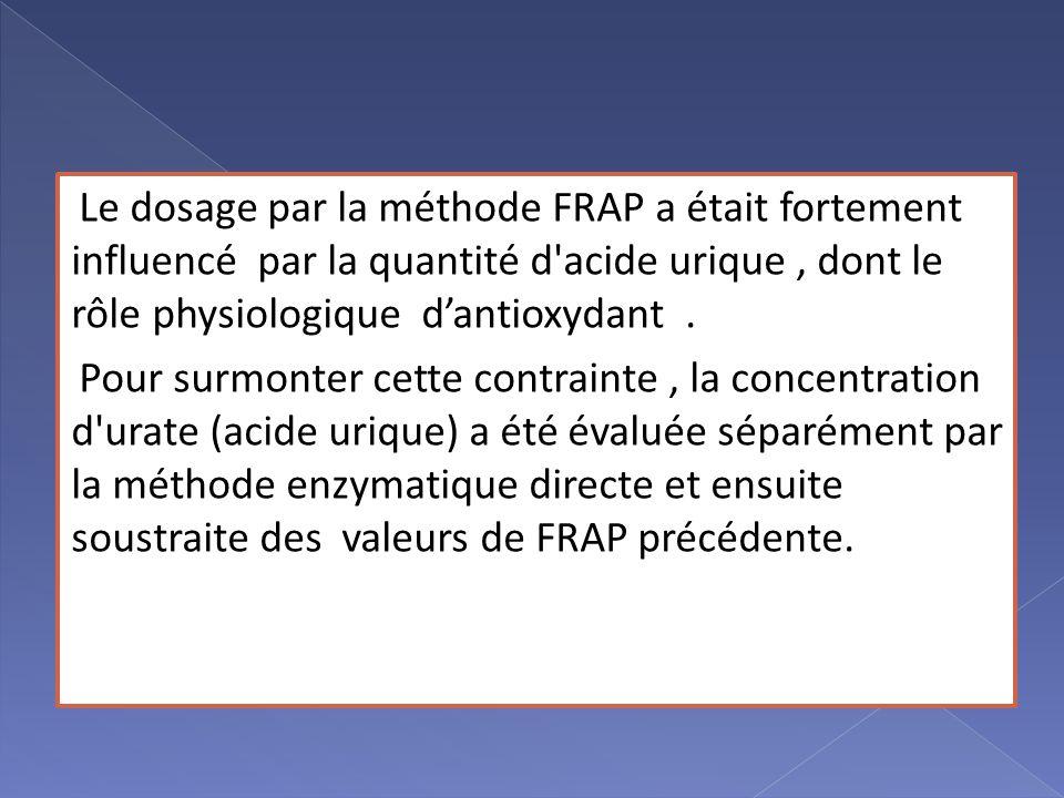 Le dosage par la méthode FRAP a était fortement influencé par la quantité d acide urique, dont le rôle physiologique d'antioxydant.