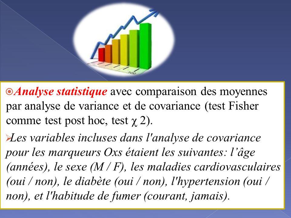  Analyse statistique avec comparaison des moyennes par analyse de variance et de covariance (test Fisher comme test post hoc, test χ 2).