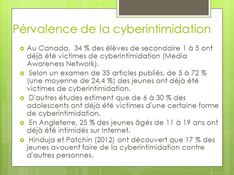 Pérvalence de la cyberintimidation  Au Canada, 34 % des élèves de secondaire 1 à 5 ont déjà été victimes de cyberintimidation (Media Awareness Networ
