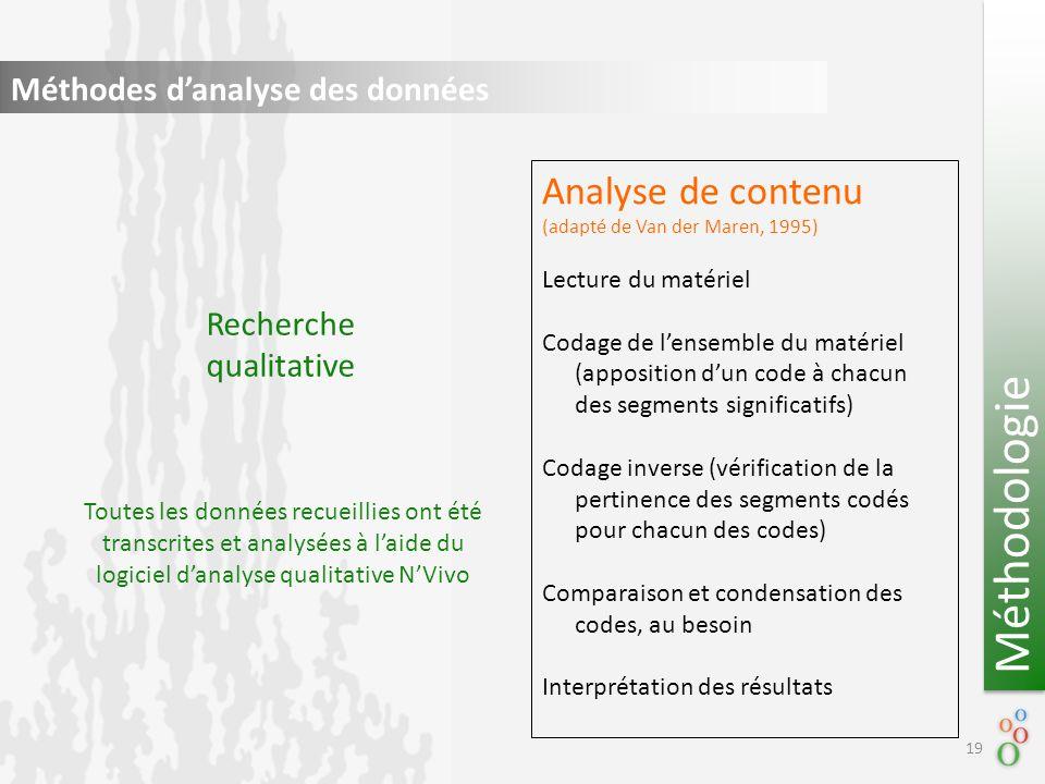 Méthodes d'analyse des données Méthodologie Analyse de contenu (adapté de Van der Maren, 1995) Lecture du matériel Codage de l'ensemble du matériel (apposition d'un code à chacun des segments significatifs) Codage inverse (vérification de la pertinence des segments codés pour chacun des codes) Comparaison et condensation des codes, au besoin Interprétation des résultats Recherche qualitative Toutes les données recueillies ont été transcrites et analysées à l'aide du logiciel d'analyse qualitative N'Vivo 19