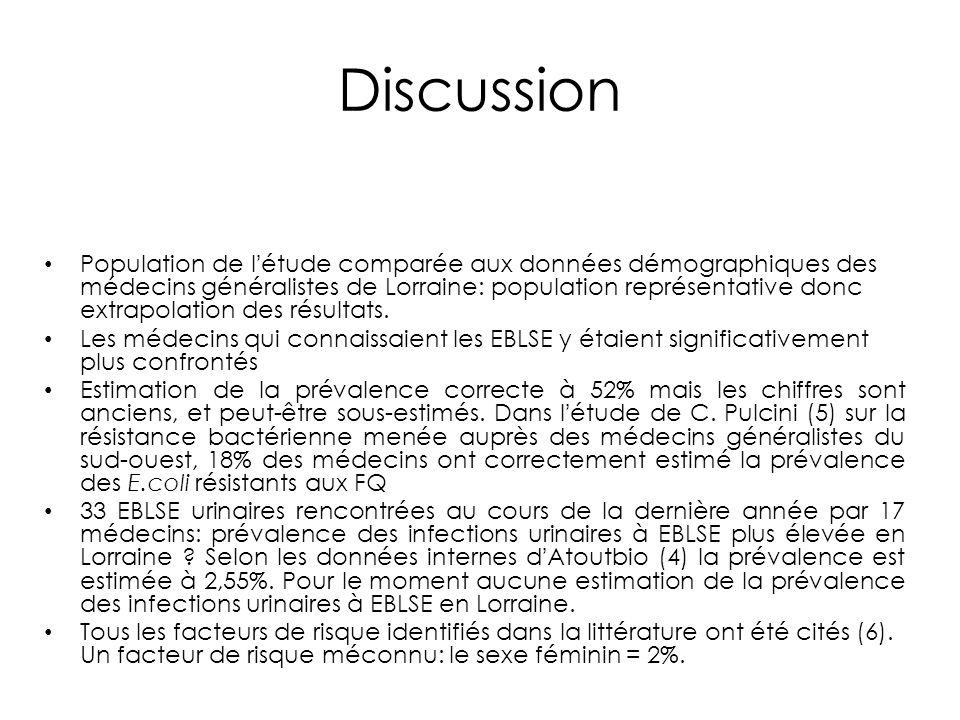 Discussion Population de l'étude comparée aux données démographiques des médecins généralistes de Lorraine: population représentative donc extrapolati