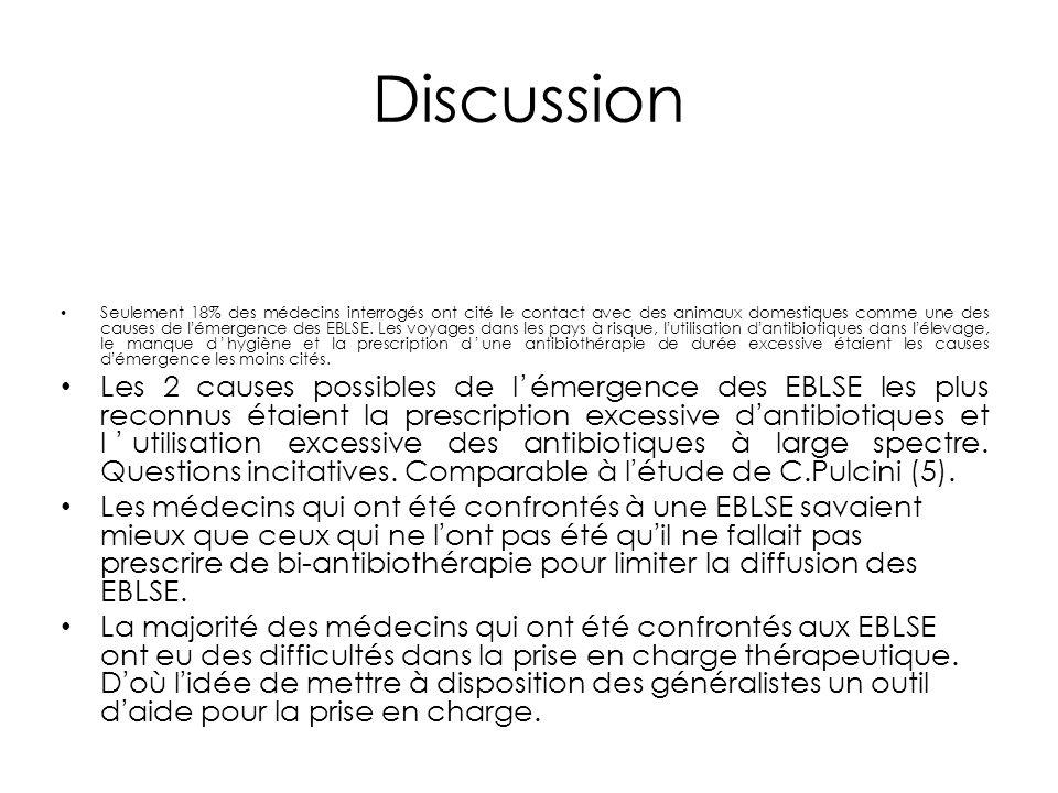 Discussion Seulement 18% des médecins interrogés ont cité le contact avec des animaux domestiques comme une des causes de l'émergence des EBLSE. Les v