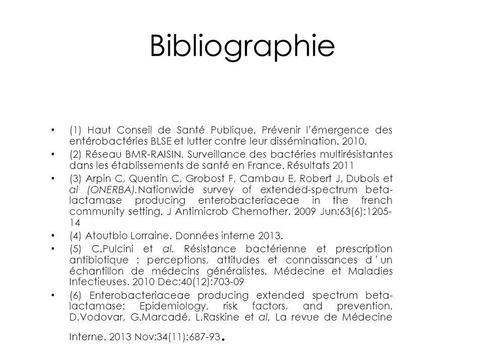 Bibliographie (1) Haut Conseil de Santé Publique. Prévenir l'émergence des entérobactéries BLSE et lutter contre leur dissémination. 2010. (2) Réseau