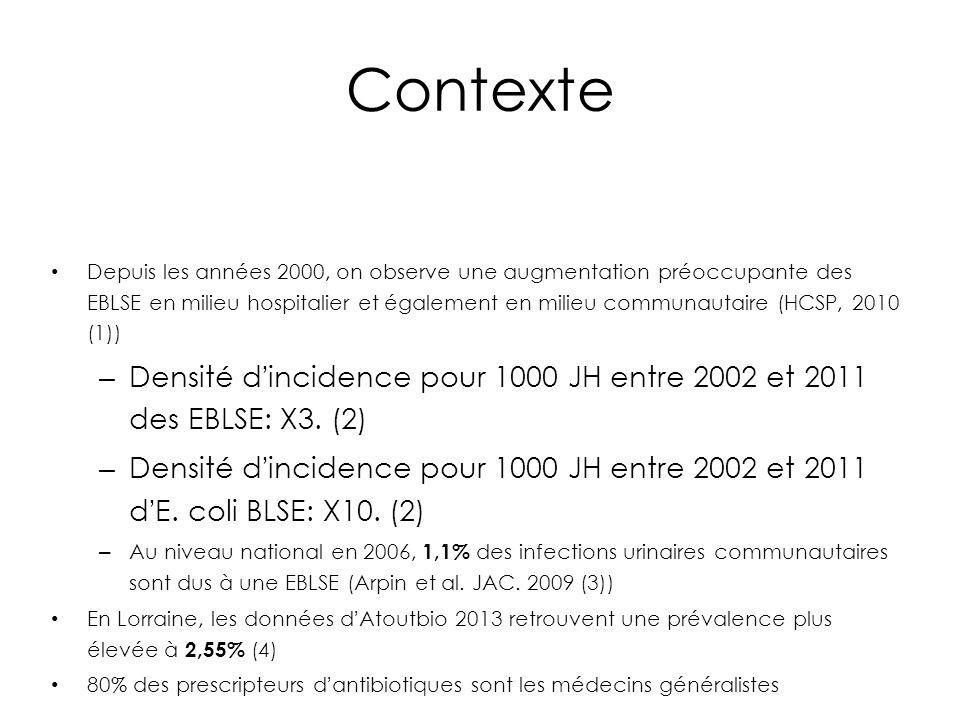 Contexte Depuis les années 2000, on observe une augmentation préoccupante des EBLSE en milieu hospitalier et également en milieu communautaire (HCSP,