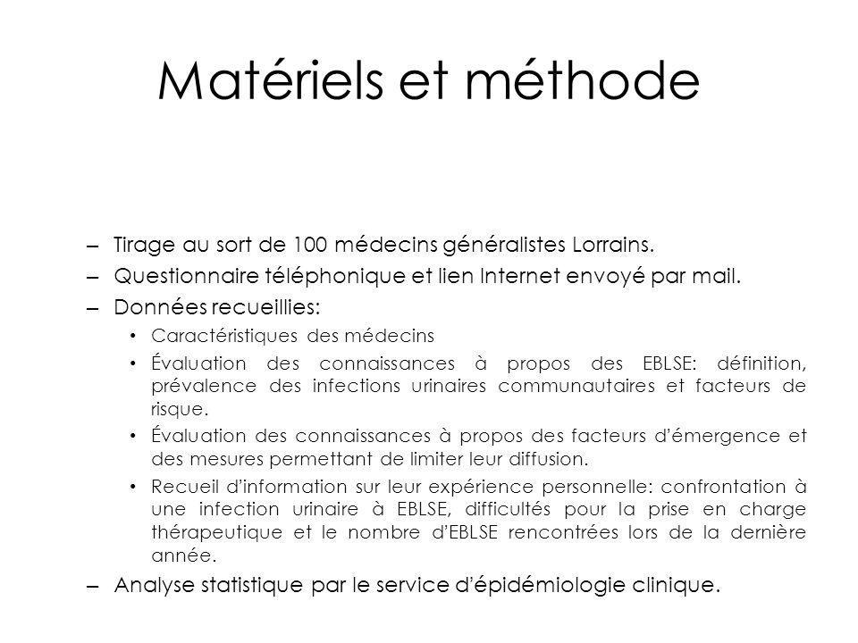 Matériels et méthode – Tirage au sort de 100 médecins généralistes Lorrains. – Questionnaire téléphonique et lien Internet envoyé par mail. – Données