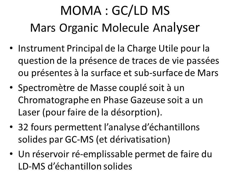 MOMA : GC/LD MS Mars Organic Molecule Ana lyser Instrument Principal de la Charge Utile pour la question de la présence de traces de vie passées ou présentes à la surface et sub-surface de Mars Spectromètre de Masse couplé soit à un Chromatographe en Phase Gazeuse soit a un Laser (pour faire de la désorption).
